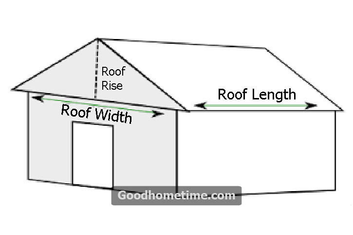 3 Reasons To Change The Pitch Of Your Home Roof